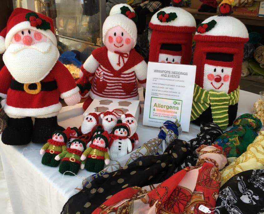 Trade in Midlands - Dudley Market